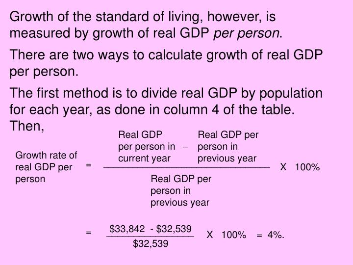 Growth of the standard of living, however, is measured by growth of real GDP