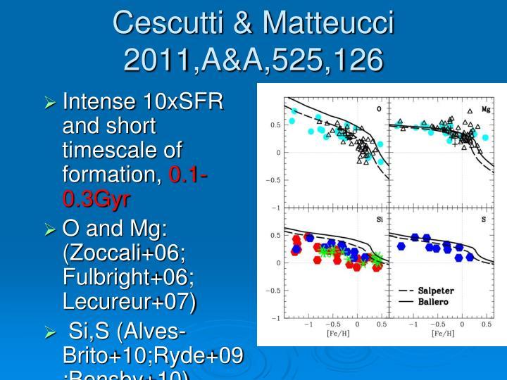Cescutti & Matteucci 2011,A&A,525,126