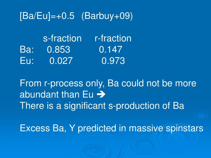 [Ba/Eu]=+0.5