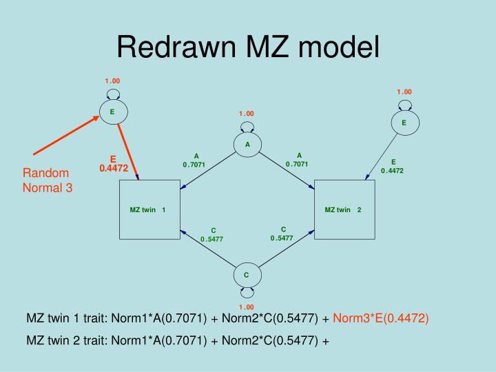 Redrawn MZ model