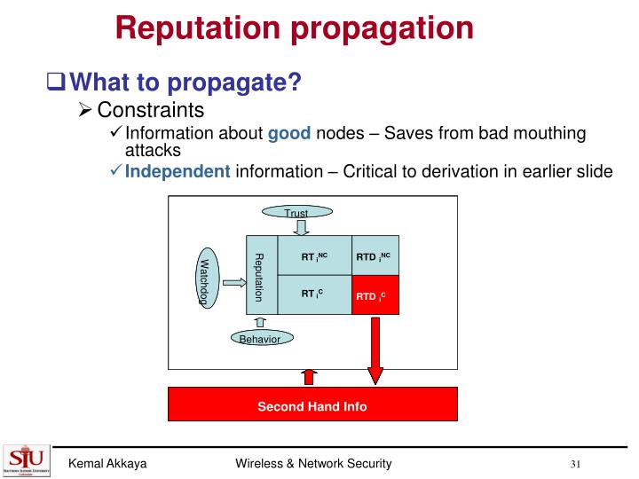 Reputation propagation