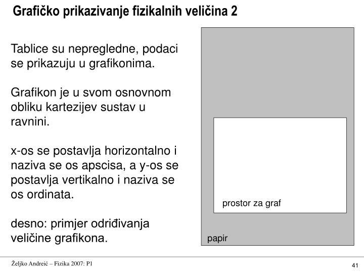 Grafičko prikazivanje fizikalnih veličina 2
