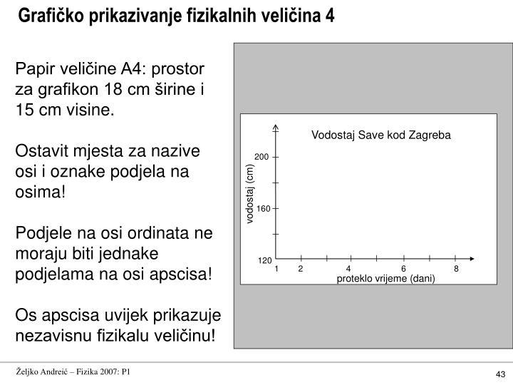 Grafičko prikazivanje fizikalnih veličina 4