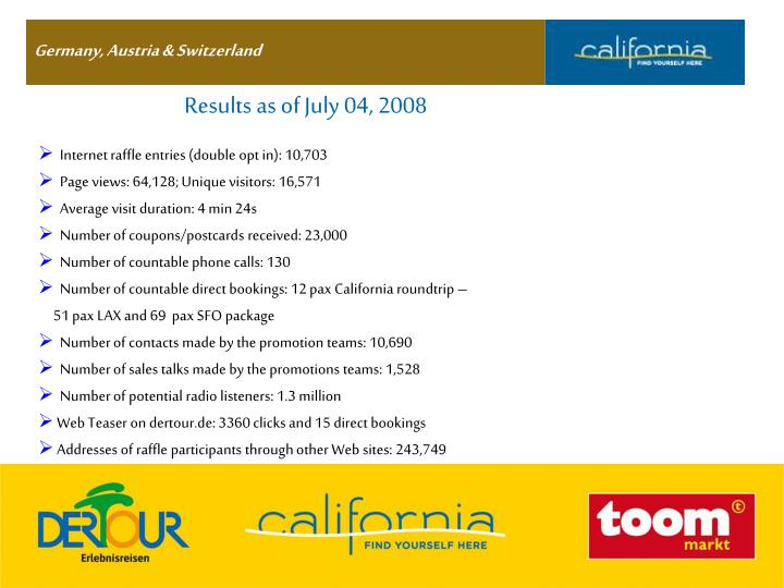Results as of July 04, 2008