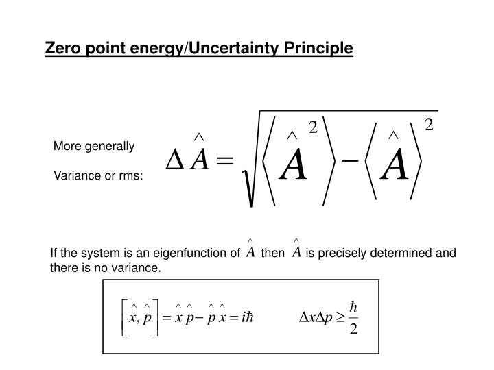 Zero point energy/Uncertainty Principle