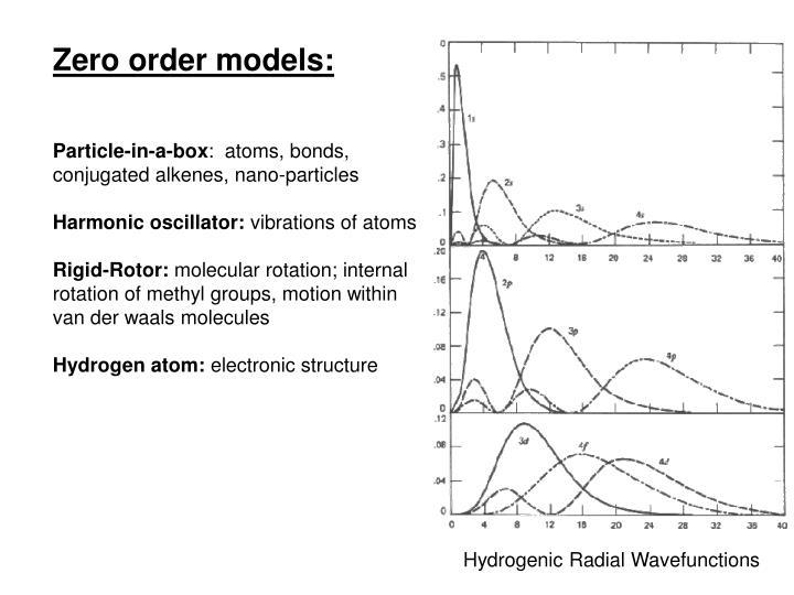 Zero order models: