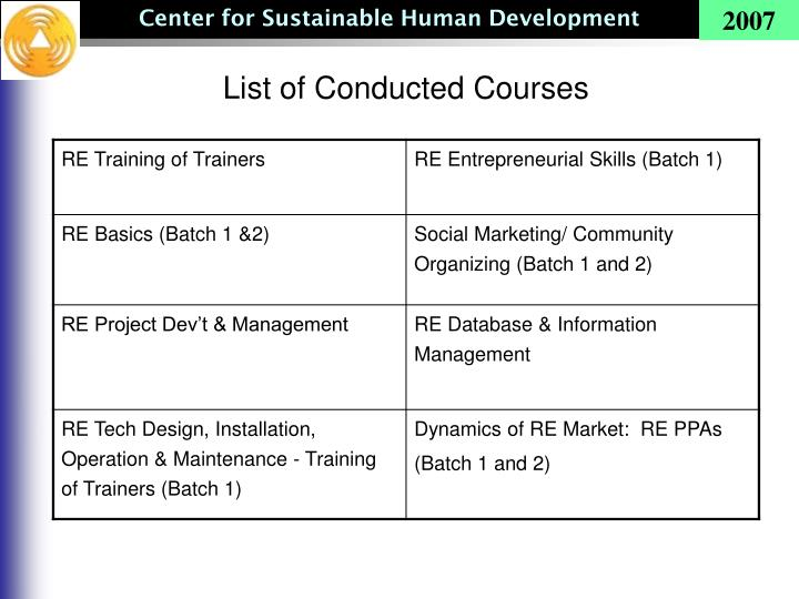 List of Conducted Courses