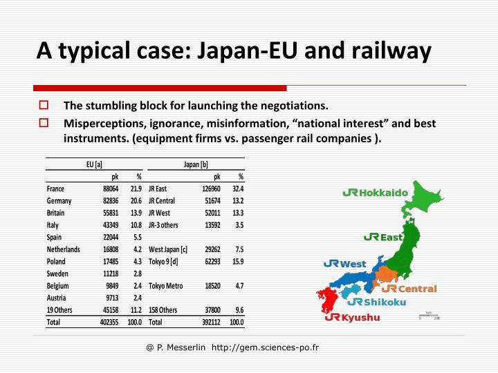 A typical case: Japan-EU and railway