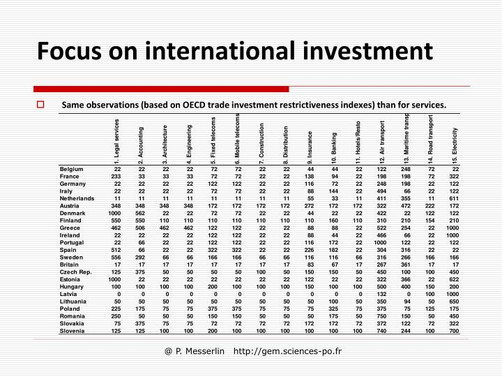 Focus on international investment