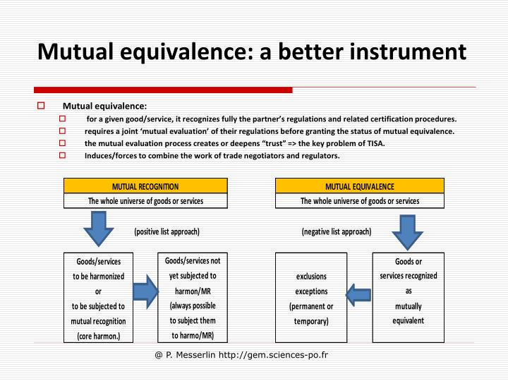 Mutual equivalence: a better instrument