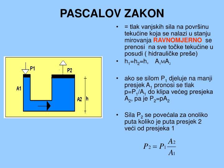 PASCALOV ZAKON