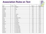 association rules on text