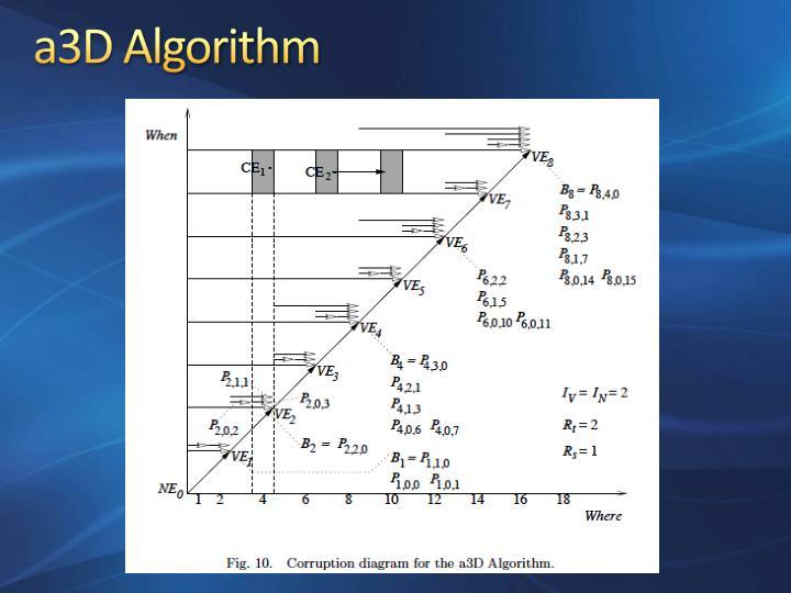a3D Algorithm