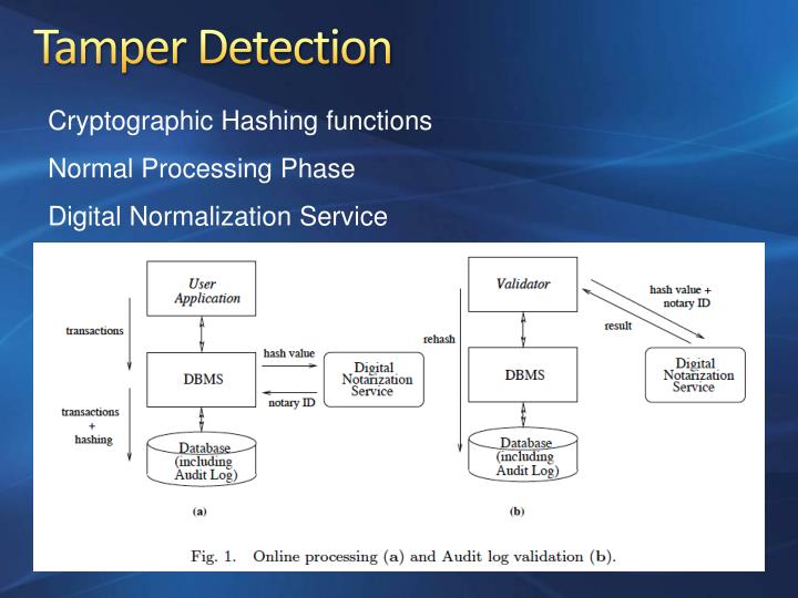 Tamper detection