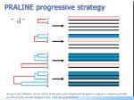 praline progressive strategy