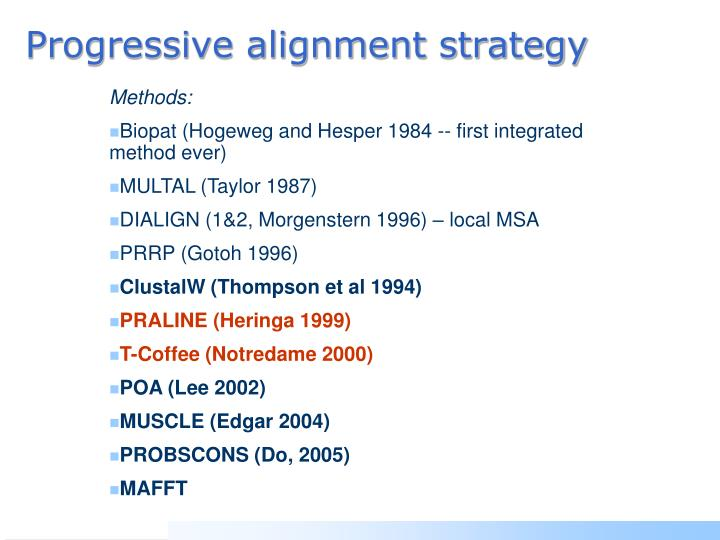Progressive alignment strategy