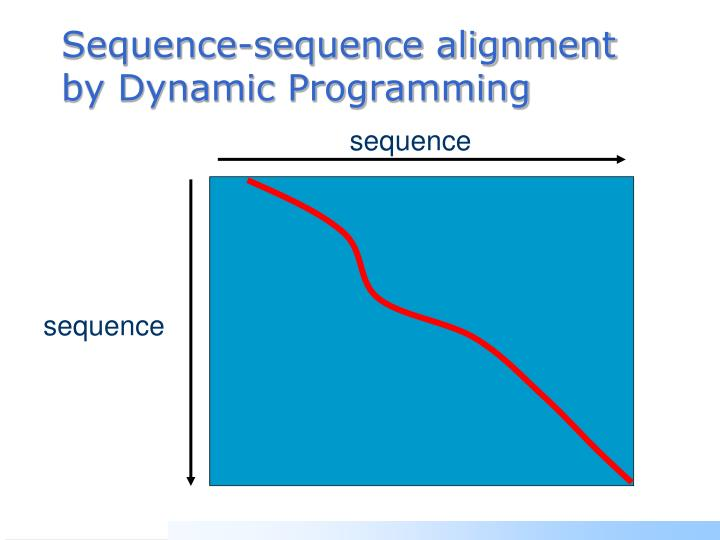 Sequence-sequence alignment by Dynamic Programming
