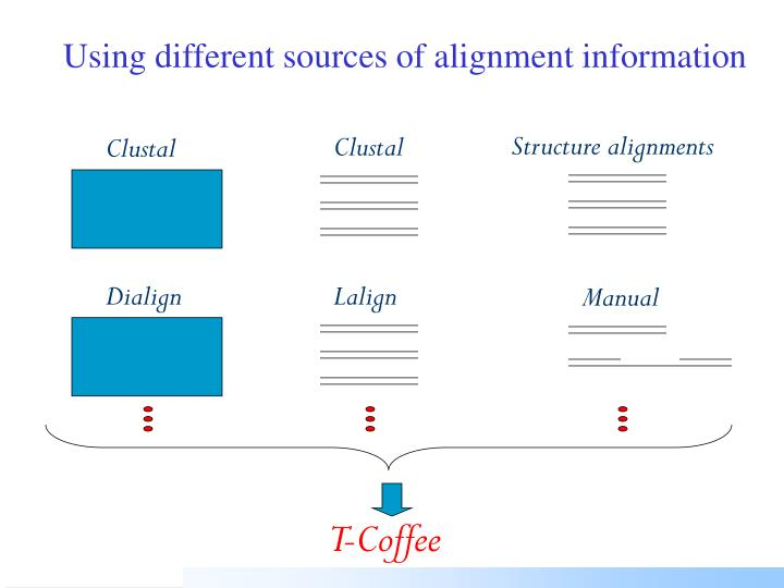 Using different sources of alignment information