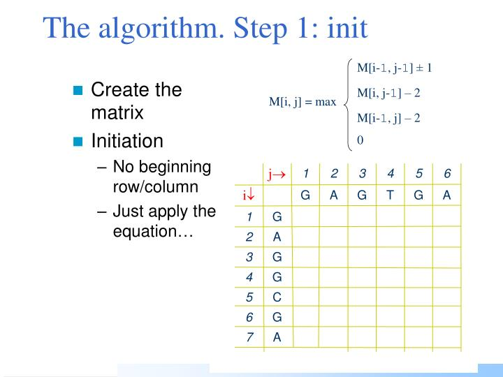 The algorithm. Step 1: init