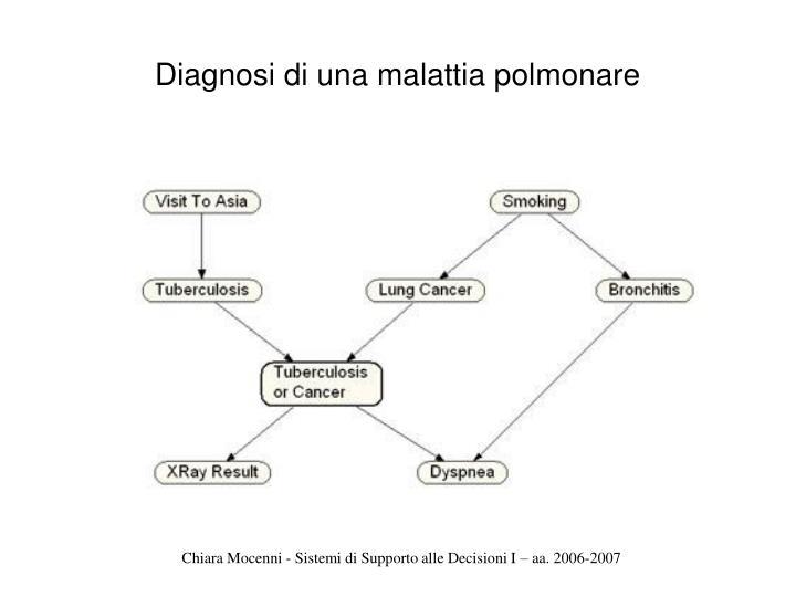 Diagnosi di una malattia polmonare