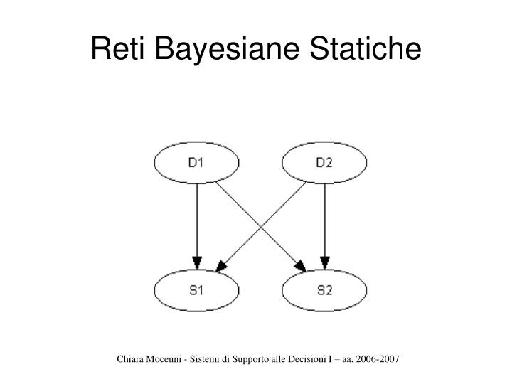 Reti Bayesiane Statiche