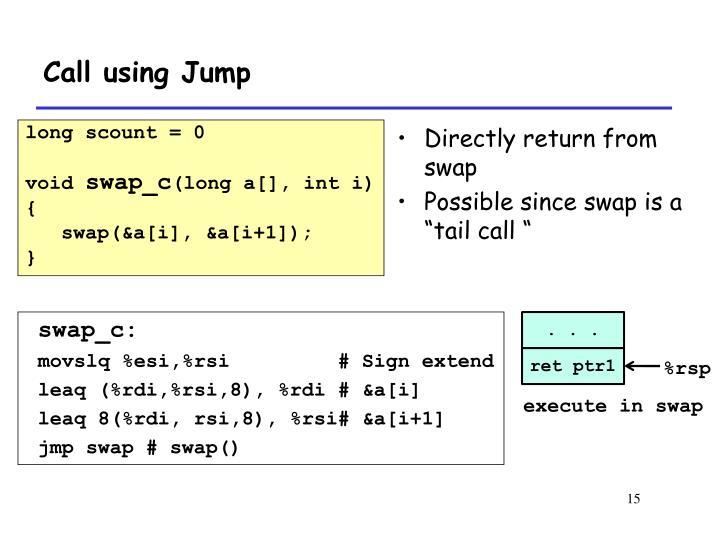 Call using Jump