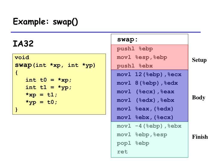 Example: swap()