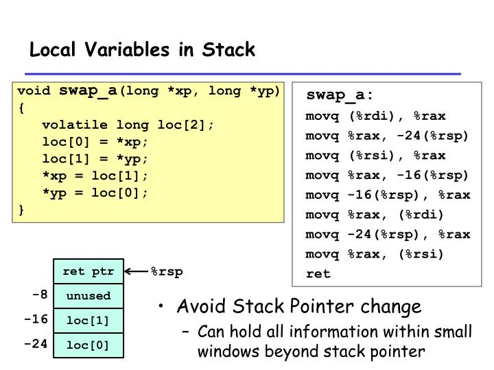 Local Variables in Stack