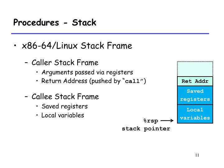 Procedures - Stack
