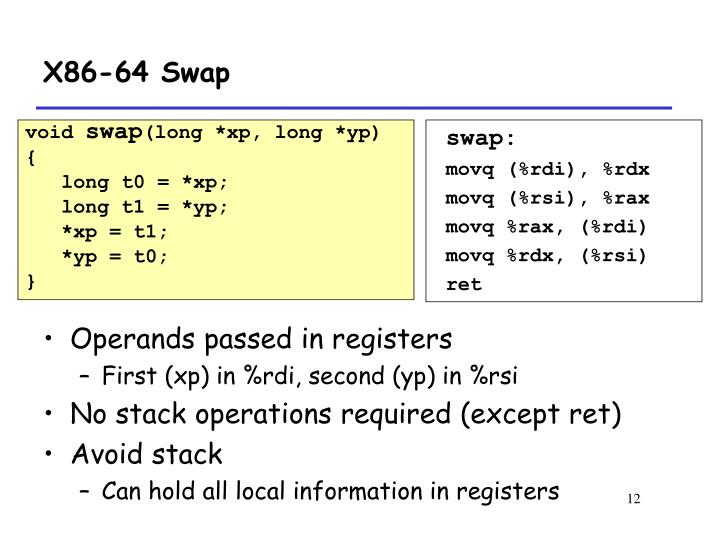 X86-64 Swap