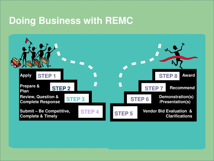 Doing Business with REMC