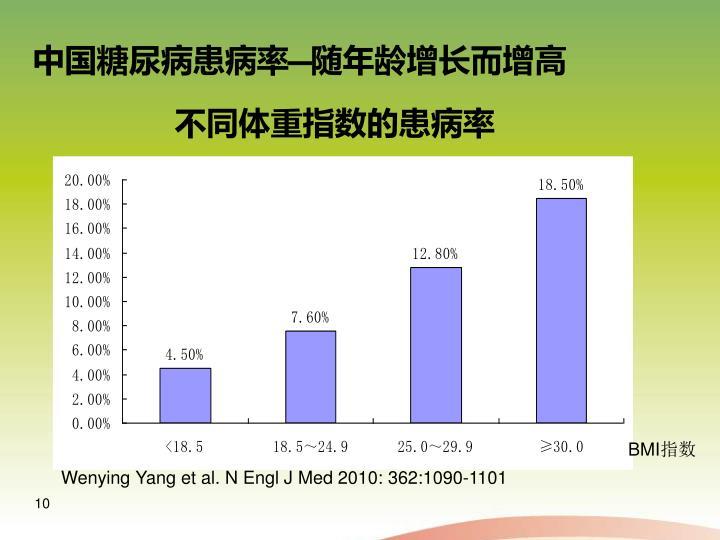 中国糖尿病患病率