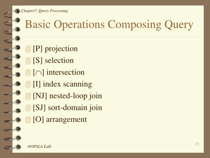 Basic Operations Composing Query