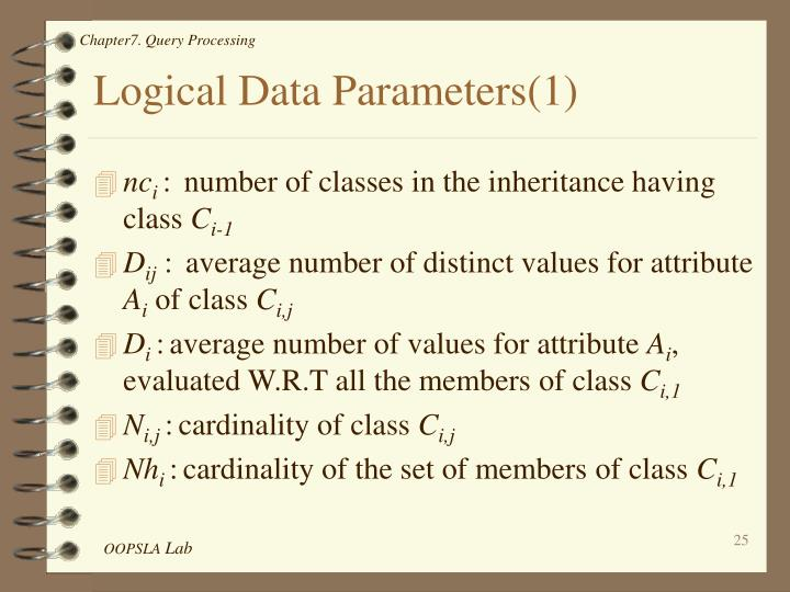 Logical Data Parameters(1)