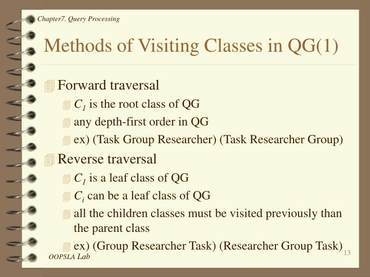 Methods of Visiting Classes in QG(1)