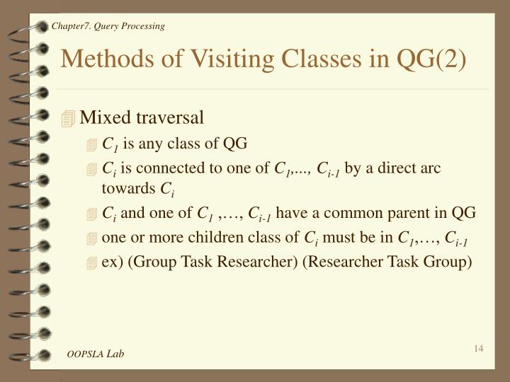 Methods of Visiting Classes in QG(2)
