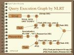 query execution graph by nlrt