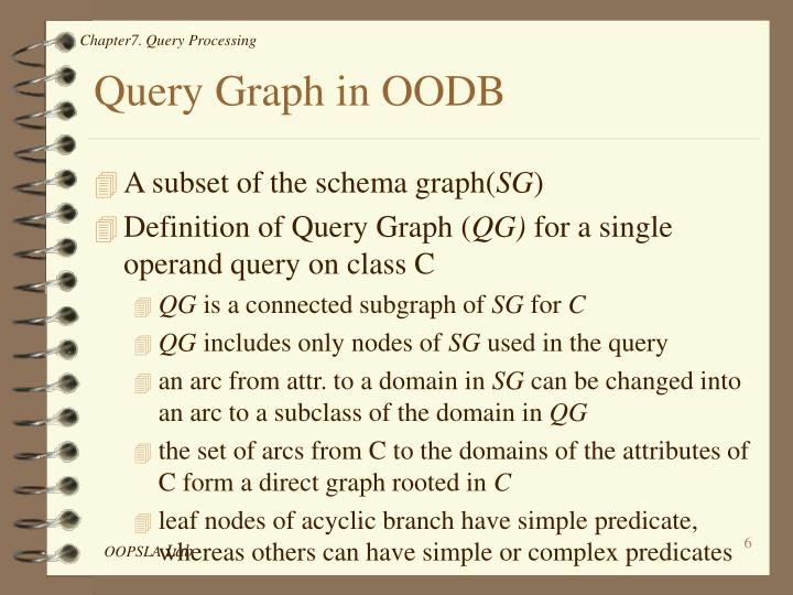 Query Graph in OODB