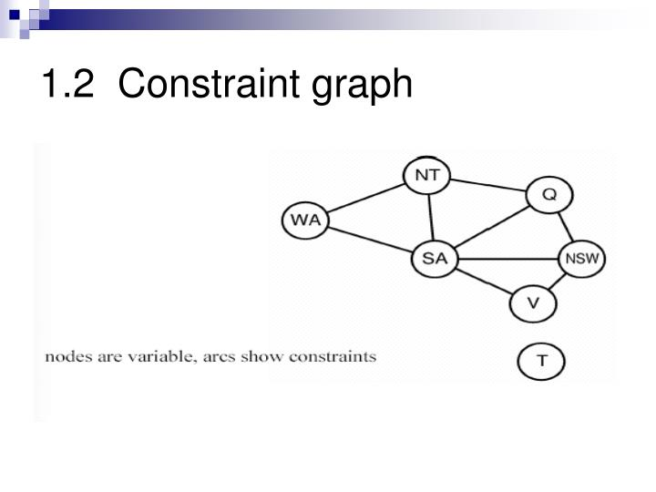 1.2  Constraint graph