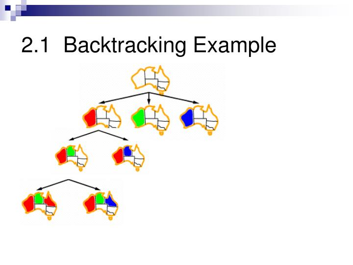 2.1  Backtracking Example
