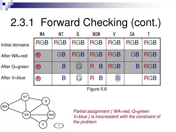 2.3.1  Forward Checking (cont.)