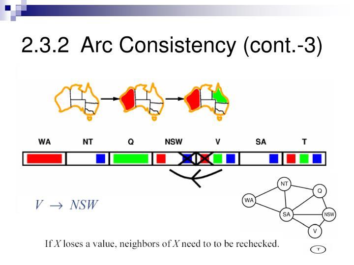 2.3.2  Arc Consistency (cont.-3)