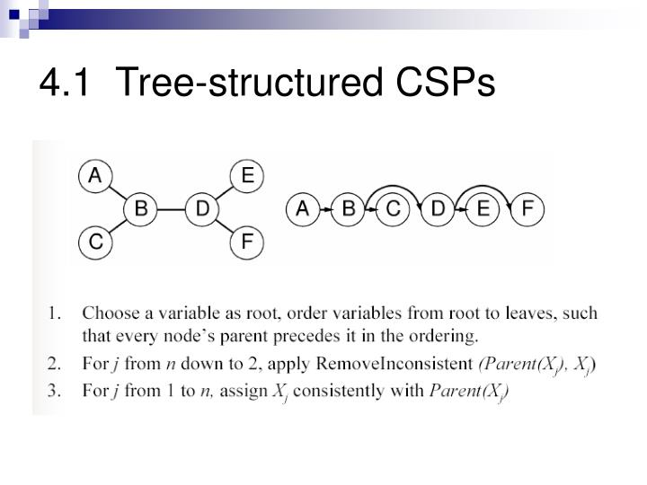 4.1  Tree-structured CSPs