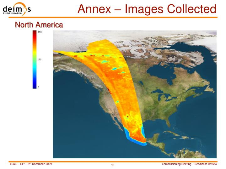 Annex – Images Collected
