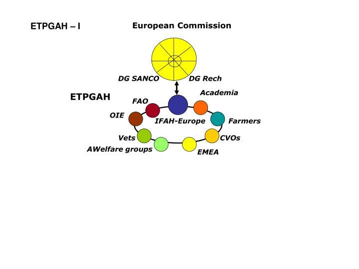 ETPGAH – I