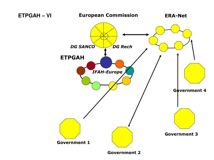 ETPGAH – VI