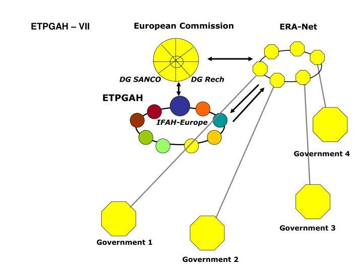ETPGAH – VII