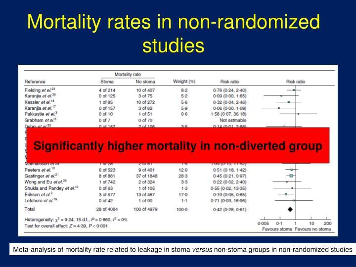 Mortality rates in non-randomized studies