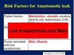 risk factors for anastomotic leak