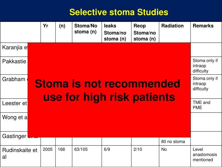 Selective stoma Studies